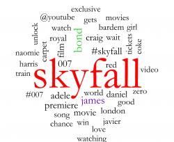 Conversation Cloud for the James Bond Skyfall Premiere