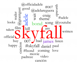 Conversation Cloud highlighting Adele and James Bond day