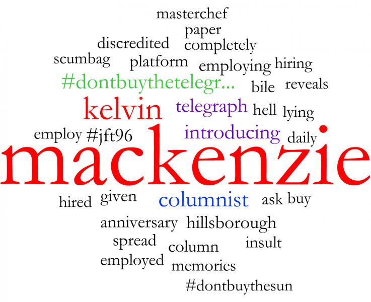 Kelvin MacKenzie Convo Cloud