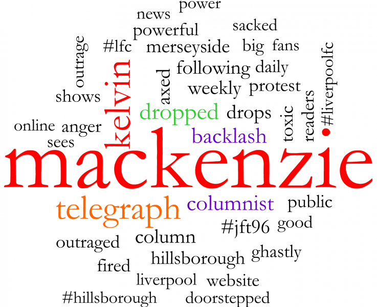 MacKenzie on Social Media mentions