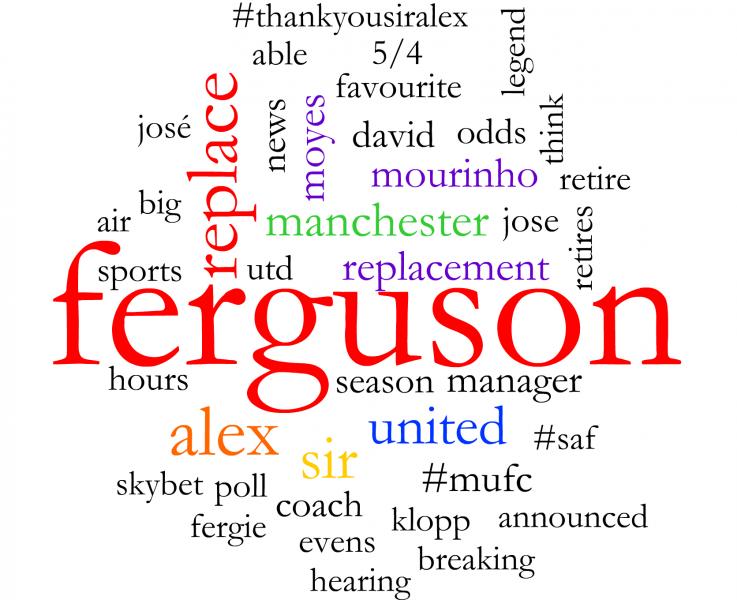 word cloud about Alex Ferguson's replacement