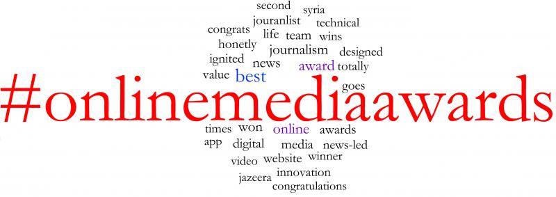 Word Cloud of Online Media Awards