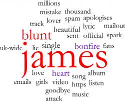 James Blunt word cloud
