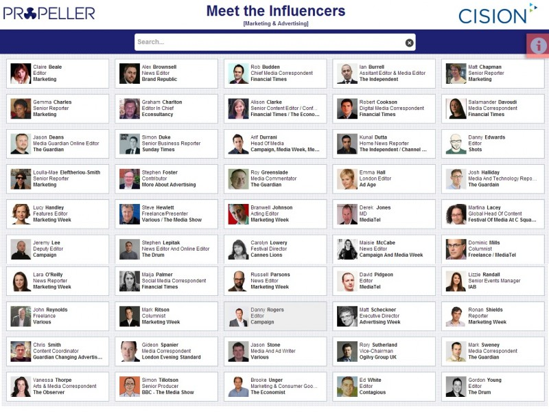 Meet the Influencers