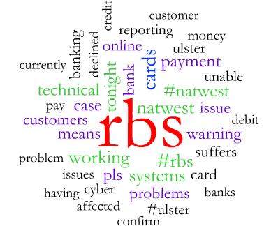 RBS conv cloud