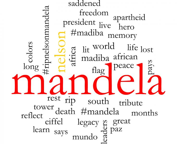 Nelson Mandela Word Cloud