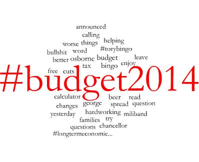 budget conv cloud
