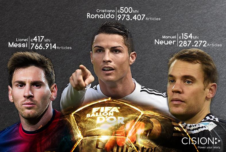 Ronaldo study