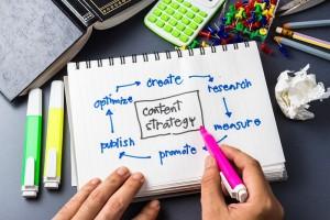 contentmarketing1
