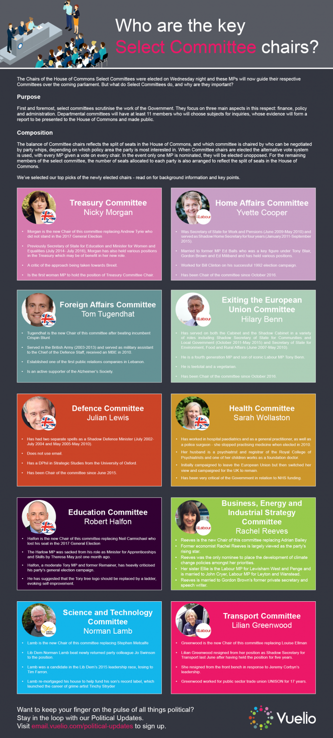 Select Committees Infographic - Vuelio