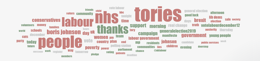 Labour Word cloud