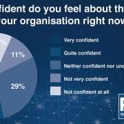 PRCA-Confidence-Tracker