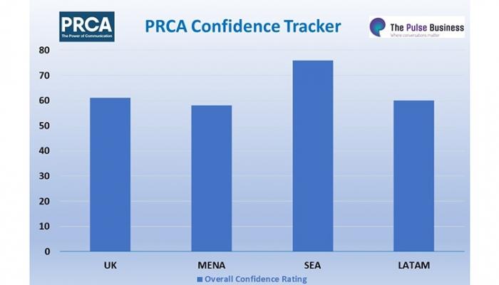PRCA Confidence Tracker